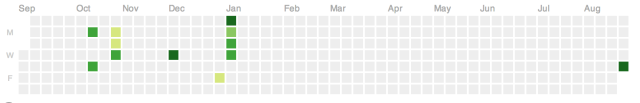 @EdenVicary's GitHub activity as of 2013-09-06 at 4.40.45 PM